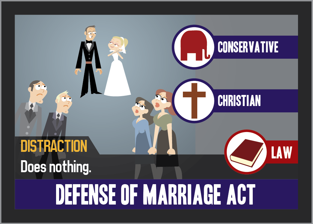 Same-Sex Marriage Fast Facts