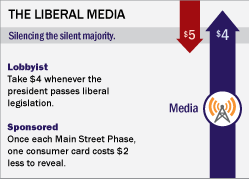 The Liberal Media looks really cool, but is deceptively weak. I should have been more liberal with its special rules.